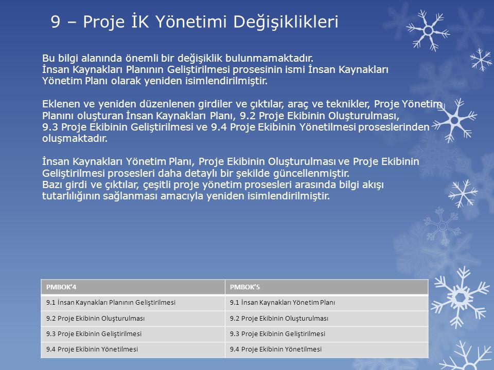9 – Proje İK Yönetimi Değişiklikleri