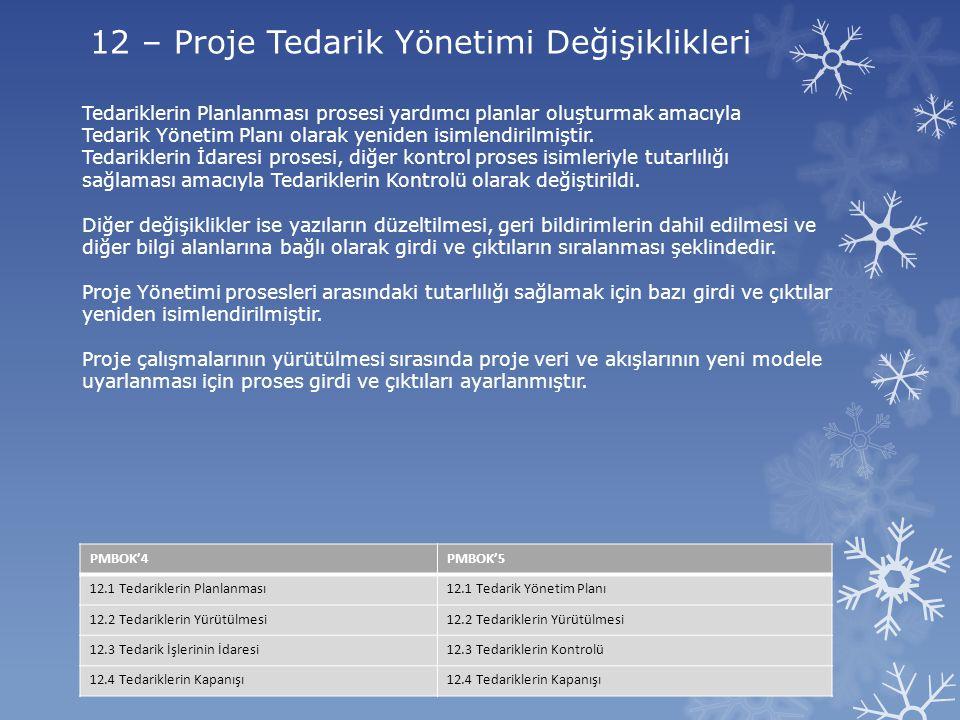 12 – Proje Tedarik Yönetimi Değişiklikleri