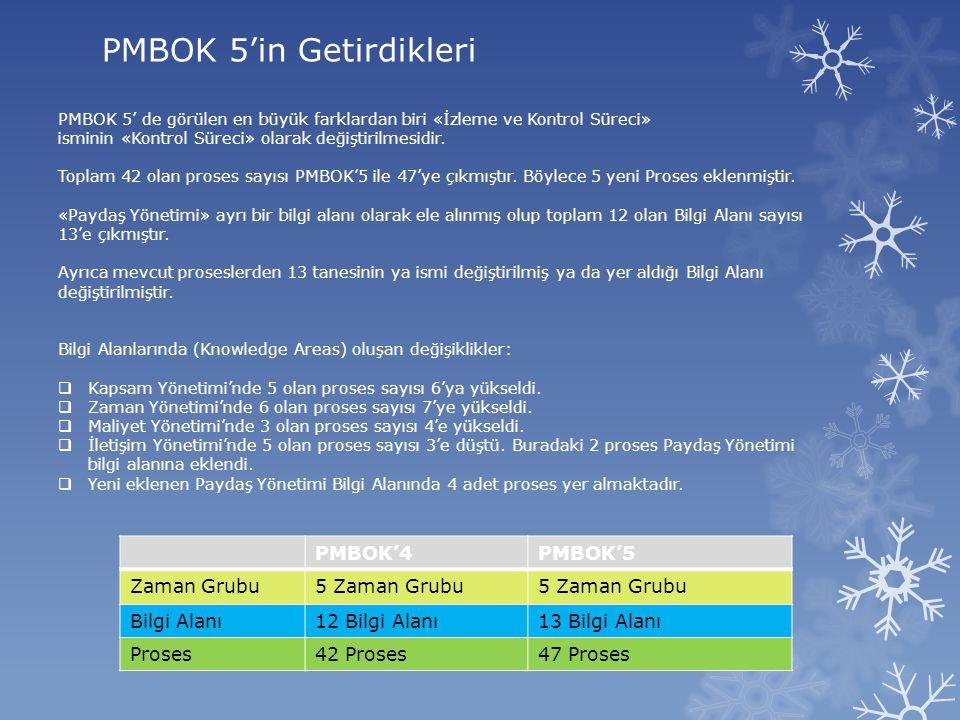 PMBOK 5'in Getirdikleri