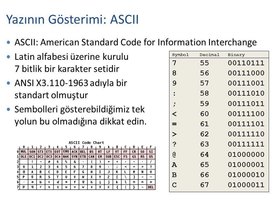 Yazının Gösterimi: ASCII