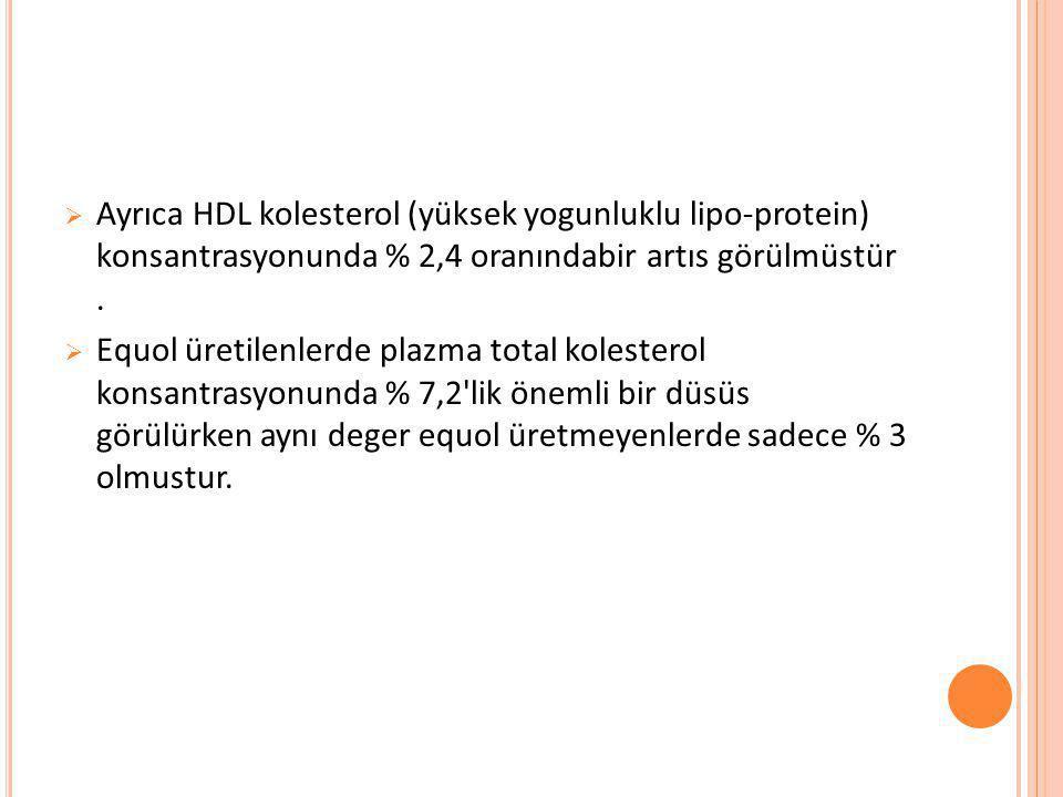 Ayrıca HDL kolesterol (yüksek yogunluklu lipo-protein) konsantrasyonunda % 2,4 oranındabir artıs görülmüstür .