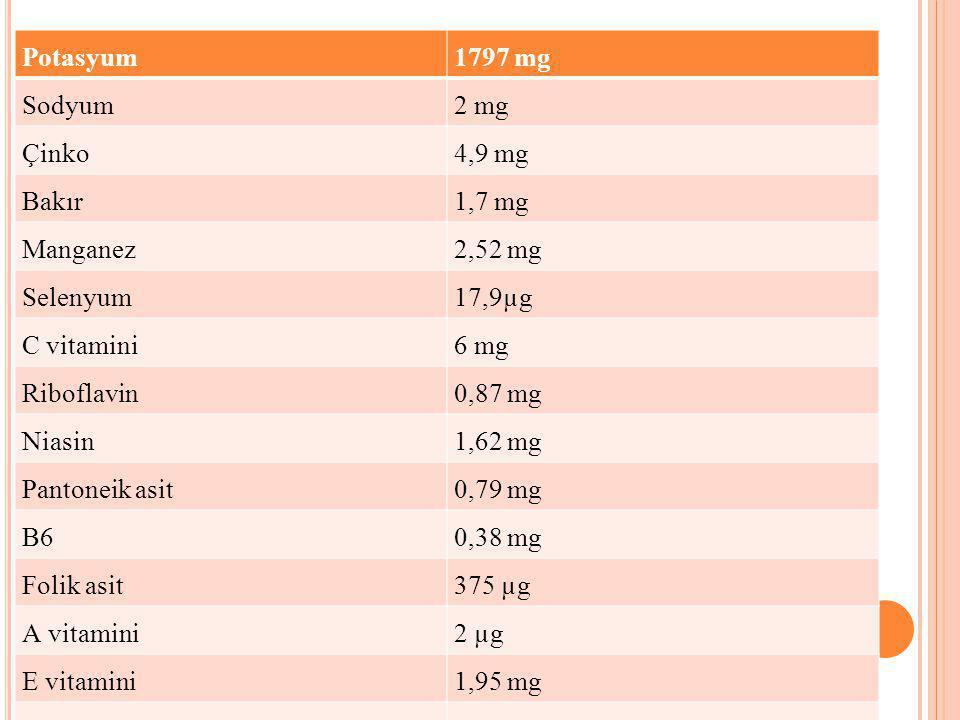 Potasyum 1797 mg. Sodyum. 2 mg. Çinko. 4,9 mg. Bakır. 1,7 mg. Manganez. 2,52 mg. Selenyum.