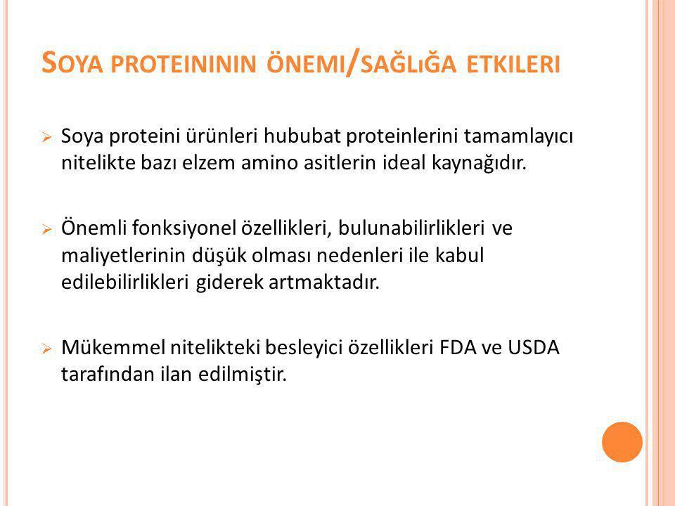 Soya proteininin önemi/sağlığa etkileri