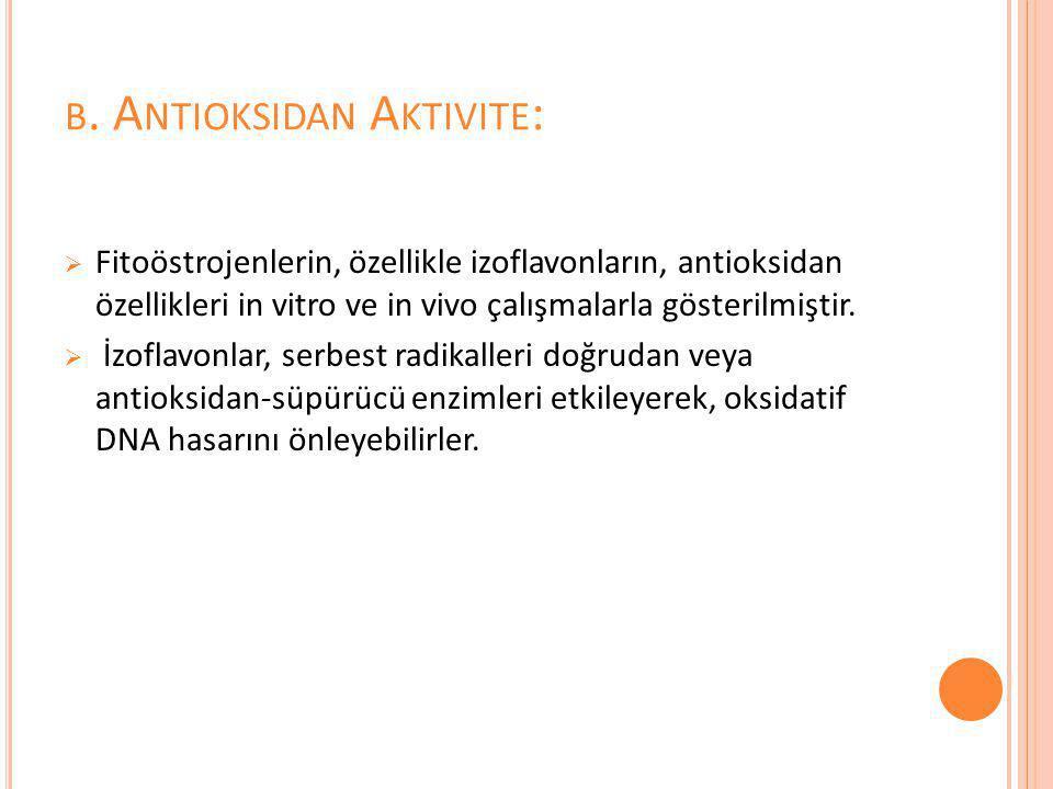 b. Antioksidan Aktivite: