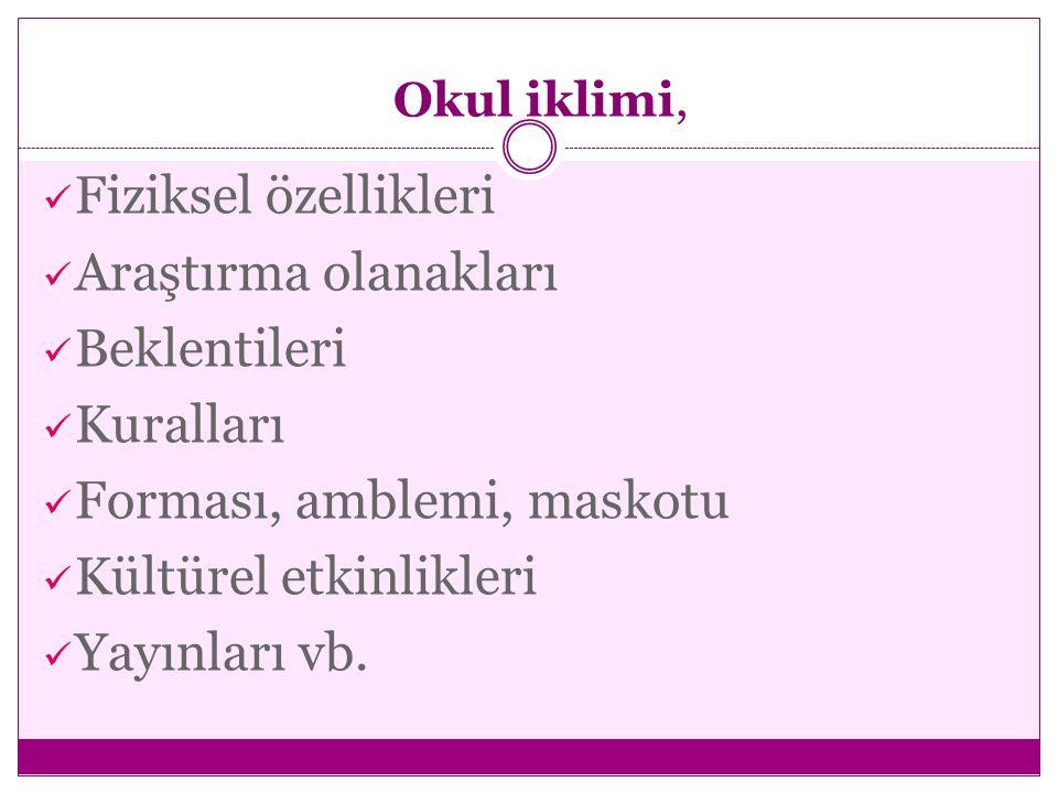Forması, amblemi, maskotu Kültürel etkinlikleri Yayınları vb.