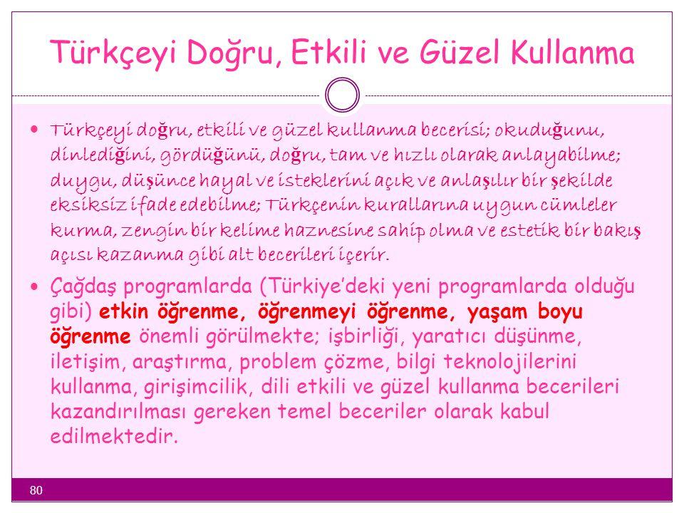 Türkçeyi Doğru, Etkili ve Güzel Kullanma