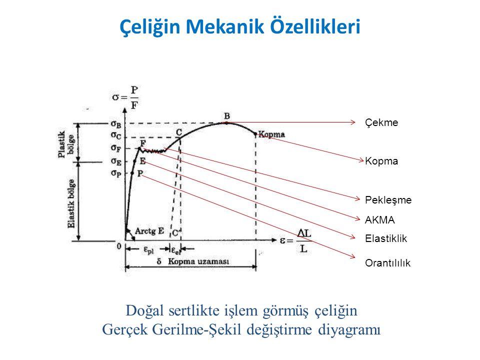 Çeliğin Mekanik Özellikleri