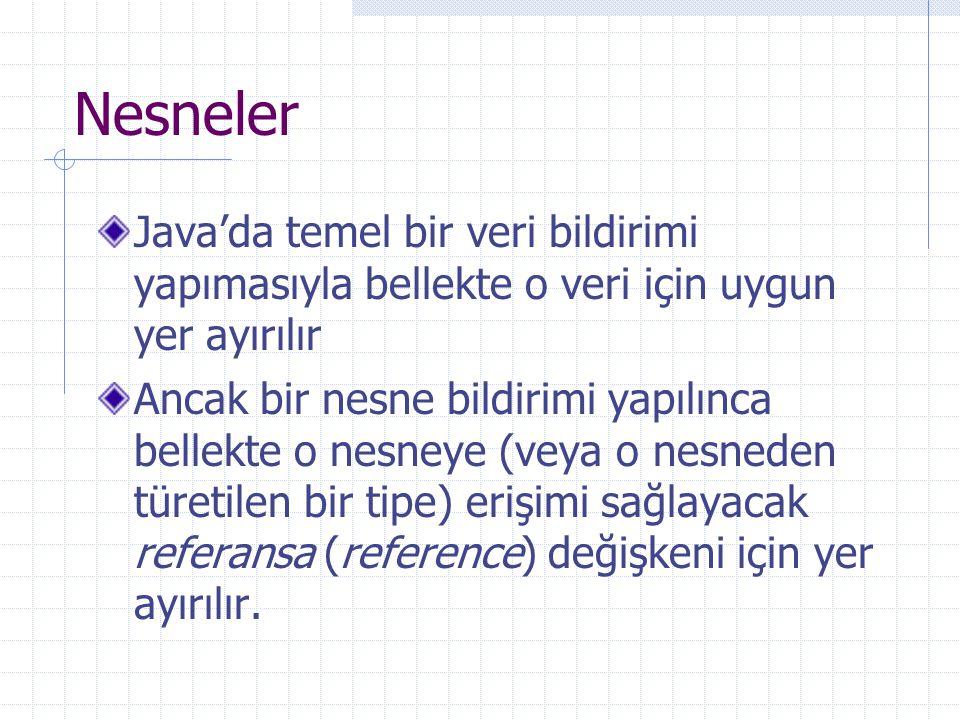 Nesneler Java'da temel bir veri bildirimi yapımasıyla bellekte o veri için uygun yer ayırılır.
