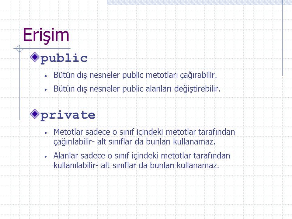 Erişim public private Bütün dış nesneler public metotları çağırabilir.
