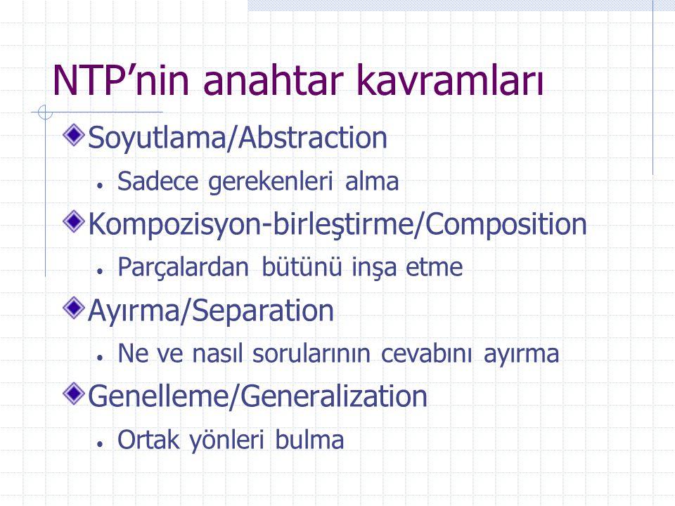 NTP'nin anahtar kavramları