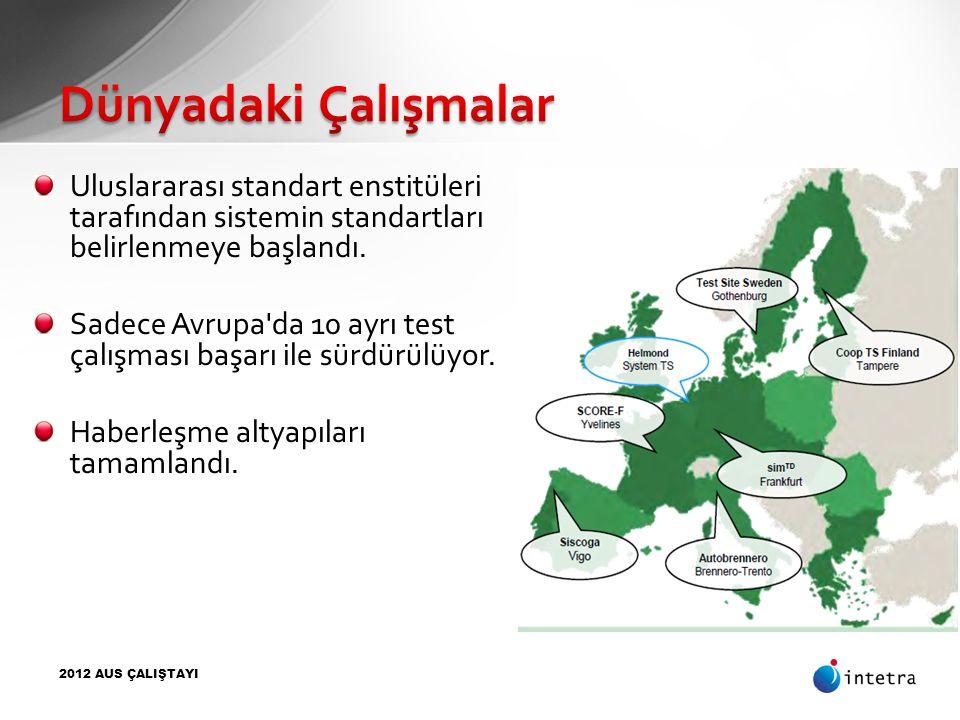 Dünyadaki Çalışmalar Uluslararası standart enstitüleri tarafından sistemin standartları belirlenmeye başlandı.