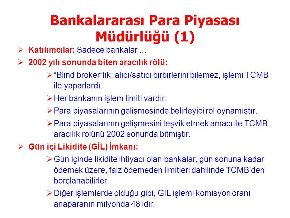 Bankalararası Para Piyasası Müdürlüğü (1)