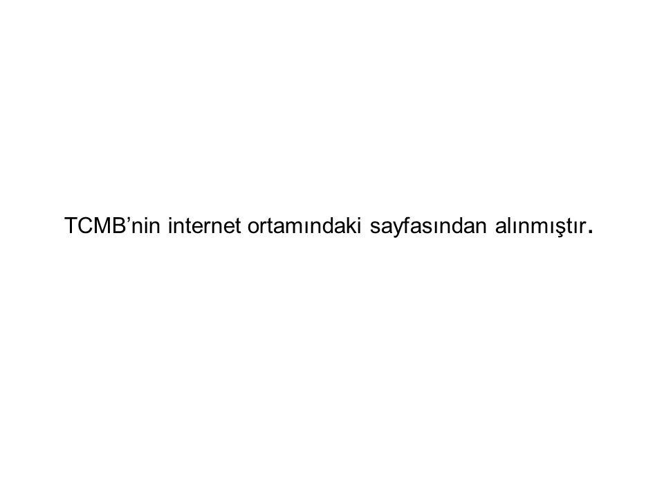 TCMB'nin internet ortamındaki sayfasından alınmıştır.