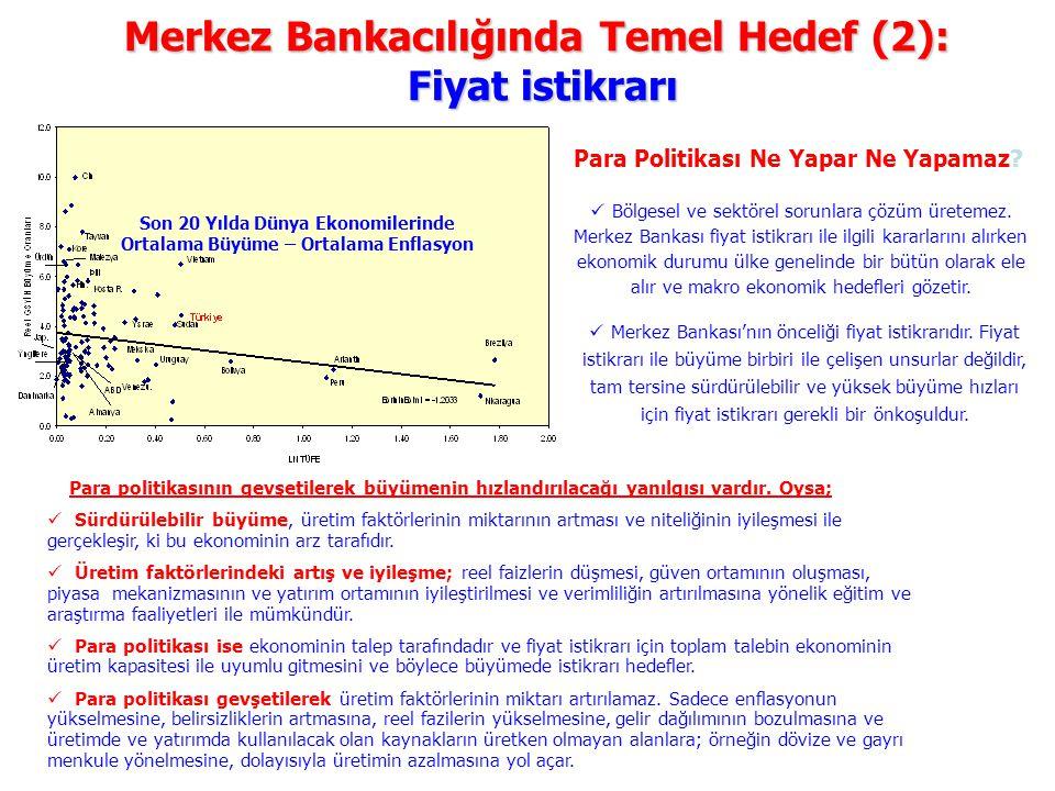 Merkez Bankacılığında Temel Hedef (2): Fiyat istikrarı