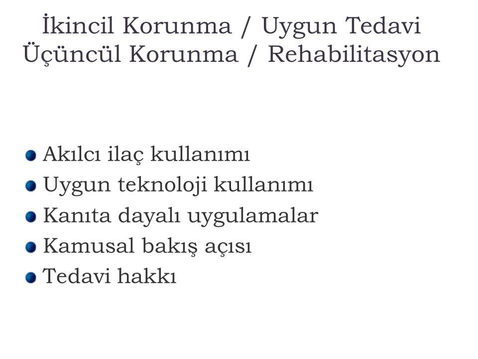 İkincil Korunma / Uygun Tedavi Üçüncül Korunma / Rehabilitasyon