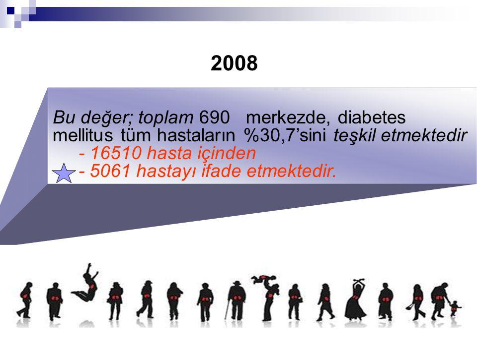 2008 Bu değer; toplam 690 merkezde, diabetes mellitus tüm hastaların %30,7'sini teşkil etmektedir.