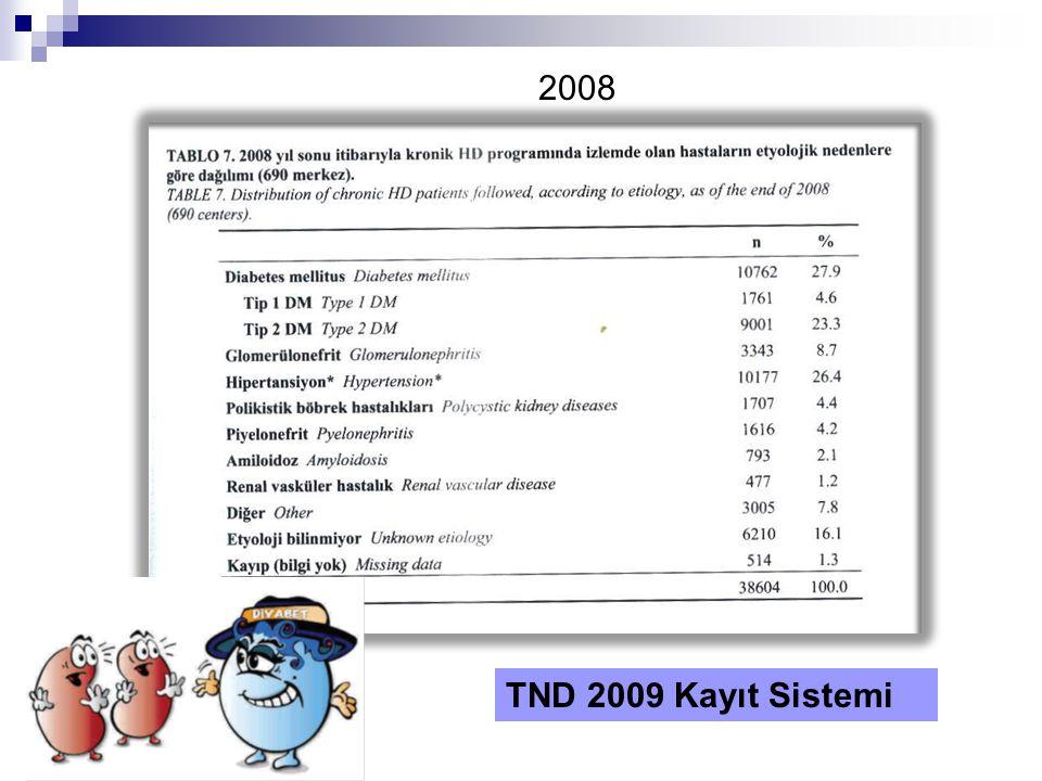 2008 TND 2009 Kayıt Sistemi