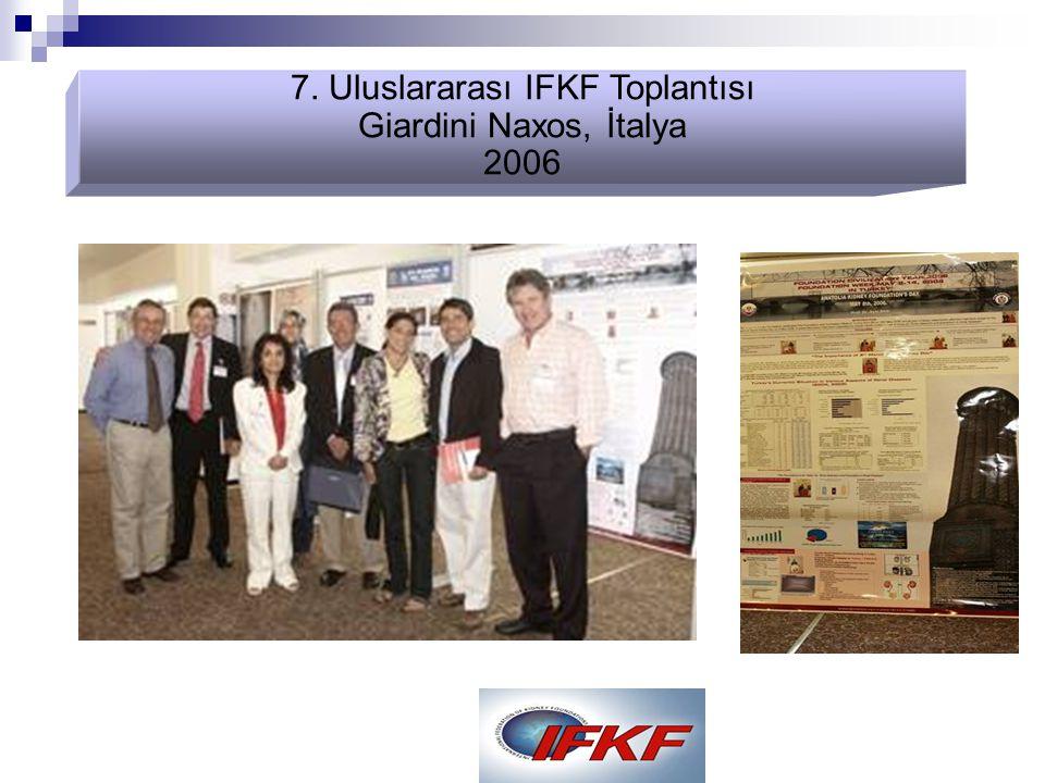 7. Uluslararası IFKF Toplantısı