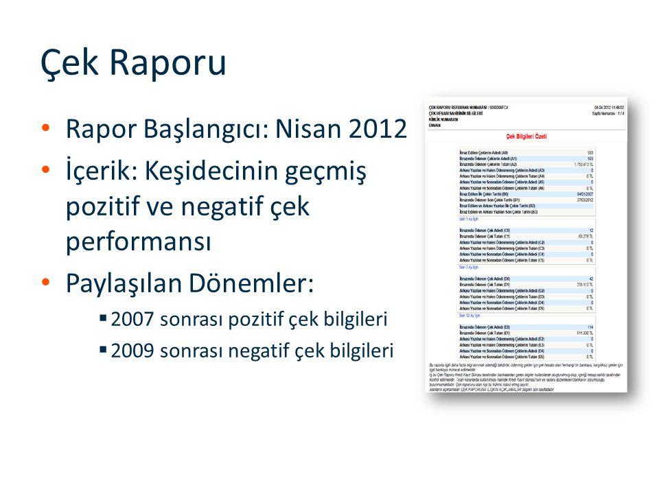 Çek Raporu Rapor Başlangıcı: Nisan 2012