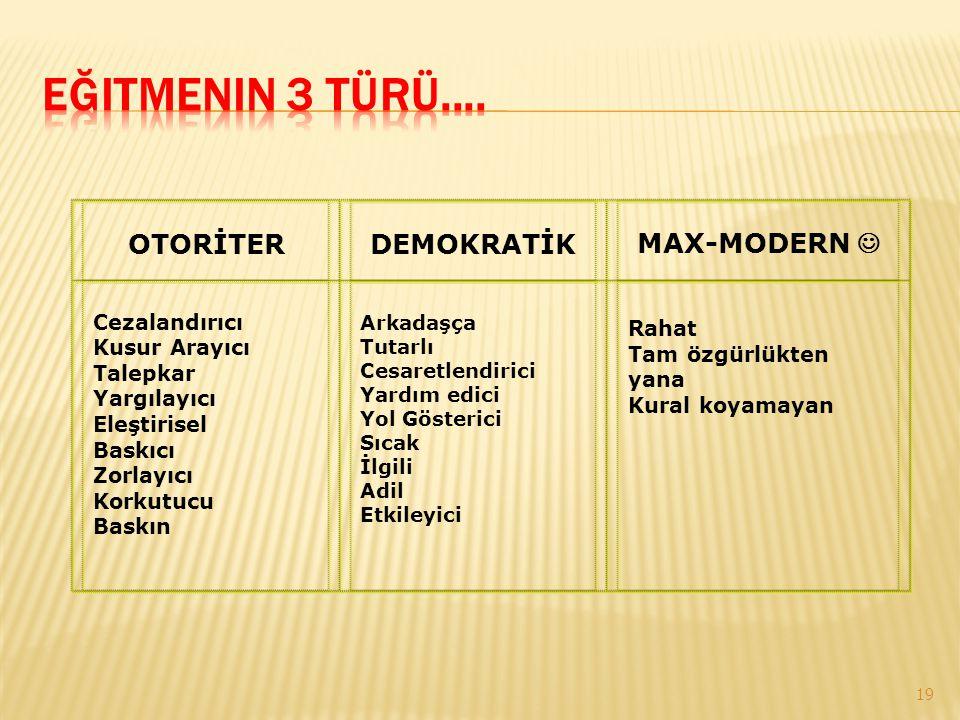 Eğitmenin 3 Türü.... OTORİTER DEMOKRATİK MAX-MODERN  Cezalandırıcı