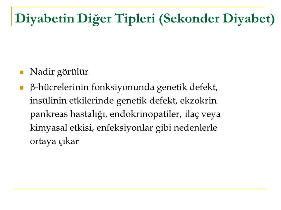 Diyabetin Diğer Tipleri (Sekonder Diyabet)