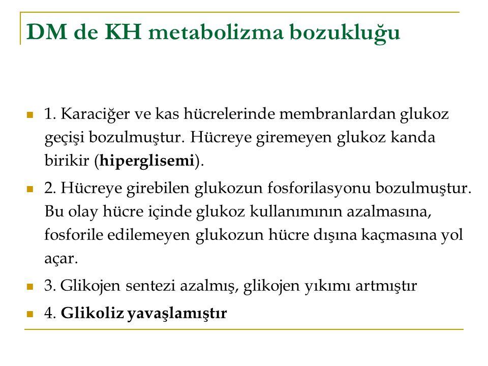 DM de KH metabolizma bozukluğu