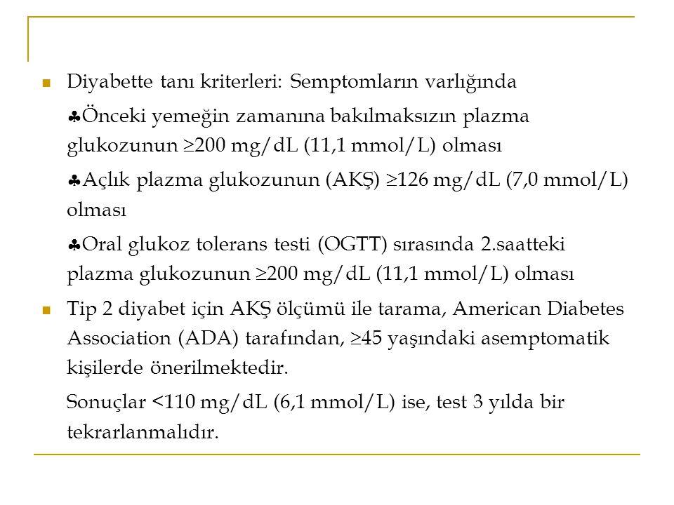 Diyabette tanı kriterleri: Semptomların varlığında