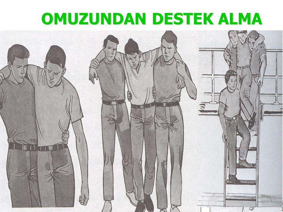 OMUZUNDAN DESTEK ALMA ANKARA-UMKE