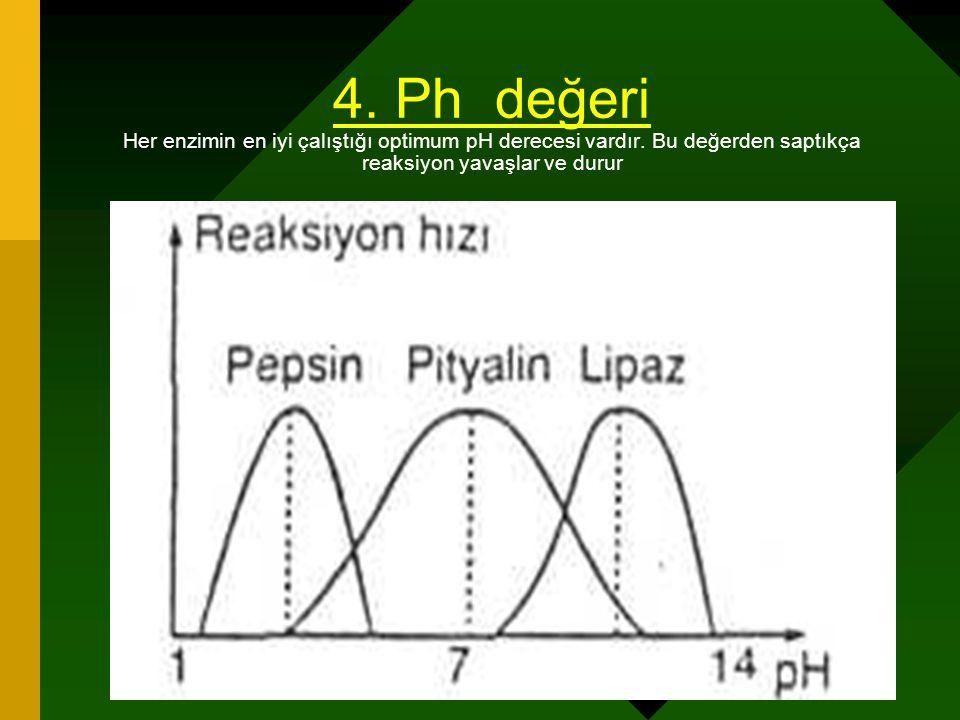 4. Ph değeri Her enzimin en iyi çalıştığı optimum pH derecesi vardır