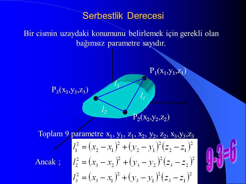 Toplam 9 parametre x1, y1, z1, x2, y2, z2, x3,y3,z3