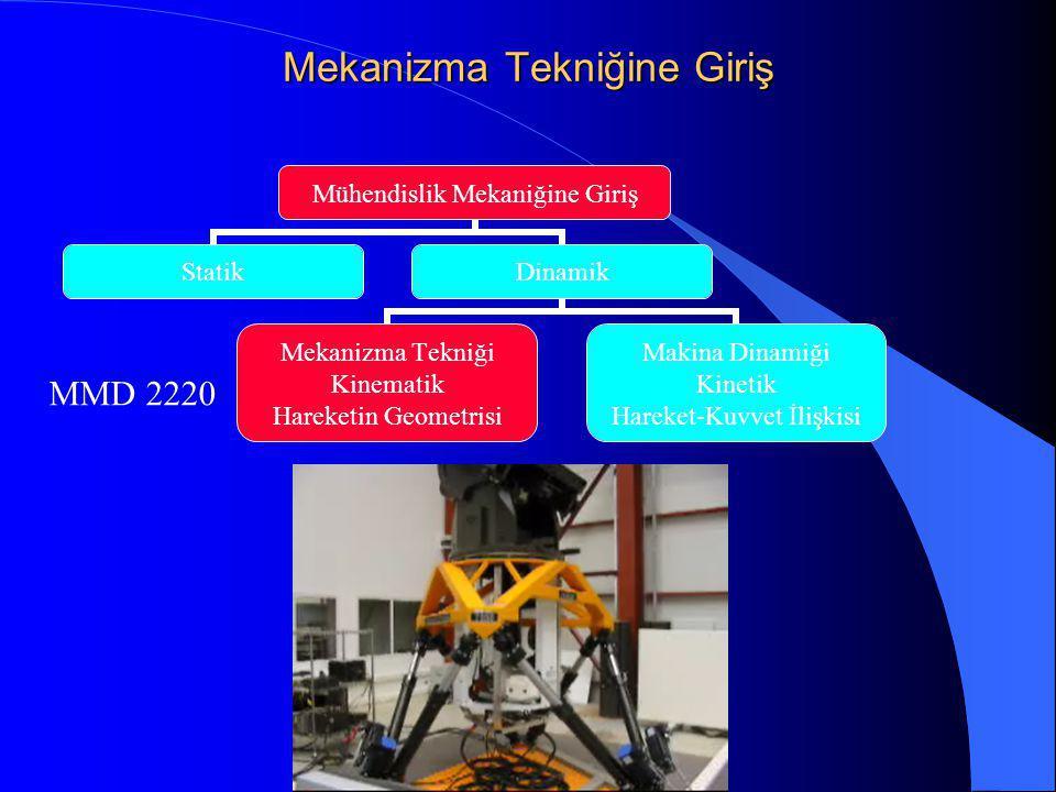 Mekanizma Tekniğine Giriş