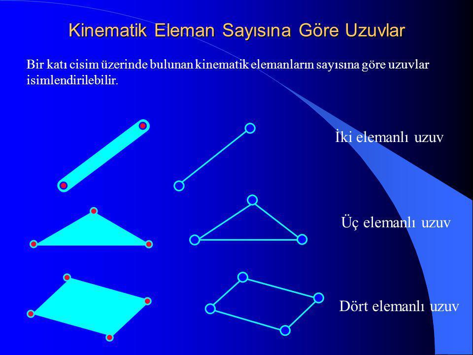 Kinematik Eleman Sayısına Göre Uzuvlar
