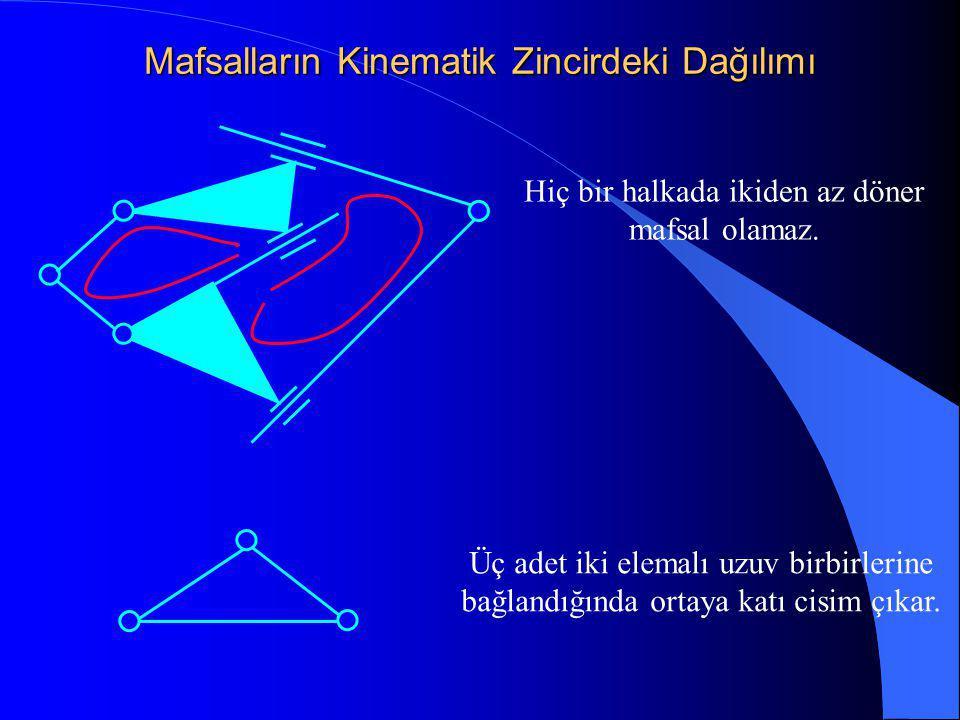 Mafsalların Kinematik Zincirdeki Dağılımı