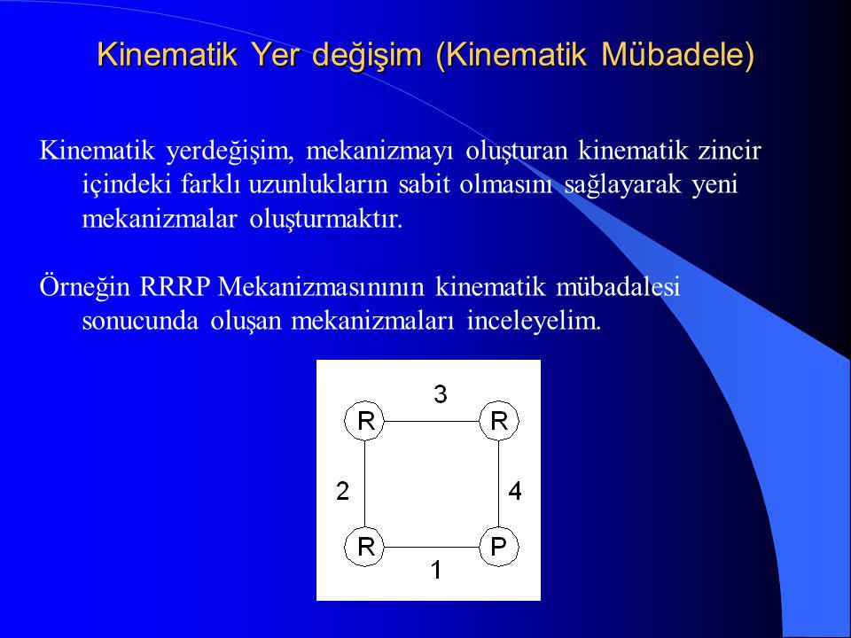 Kinematik Yer değişim (Kinematik Mübadele)