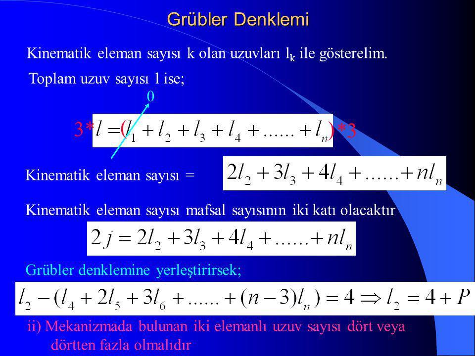 Grübler Denklemi Kinematik eleman sayısı k olan uzuvları lk ile gösterelim. Toplam uzuv sayısı l ise;