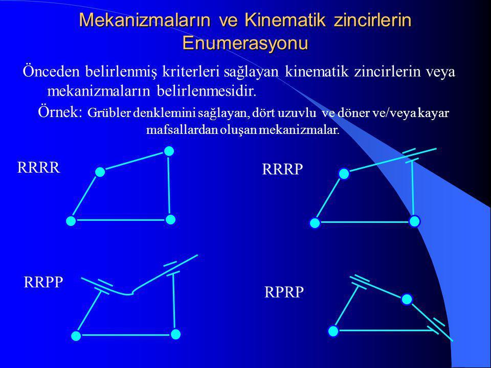 Mekanizmaların ve Kinematik zincirlerin Enumerasyonu