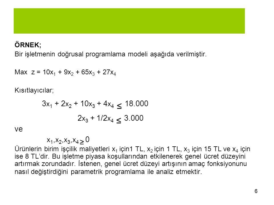 3x1 + 2x2 + 10x3 + 4x4 ≤ 18.000 2x3 + 1/2x4 ≤ 3.000 ve ÖRNEK;