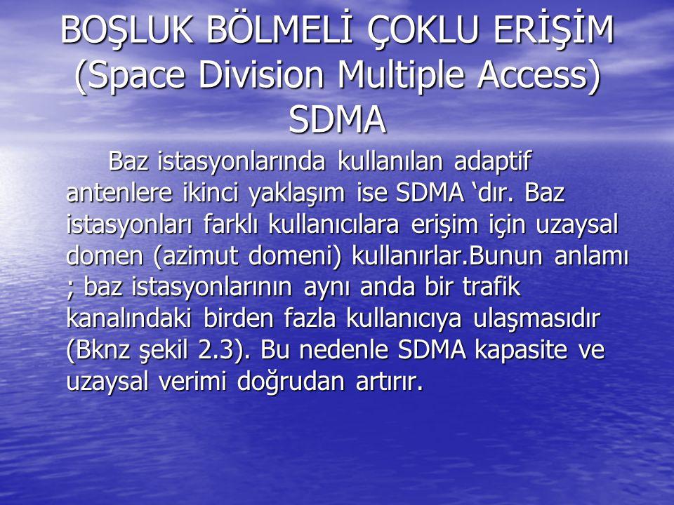 BOŞLUK BÖLMELİ ÇOKLU ERİŞİM (Space Division Multiple Access) SDMA