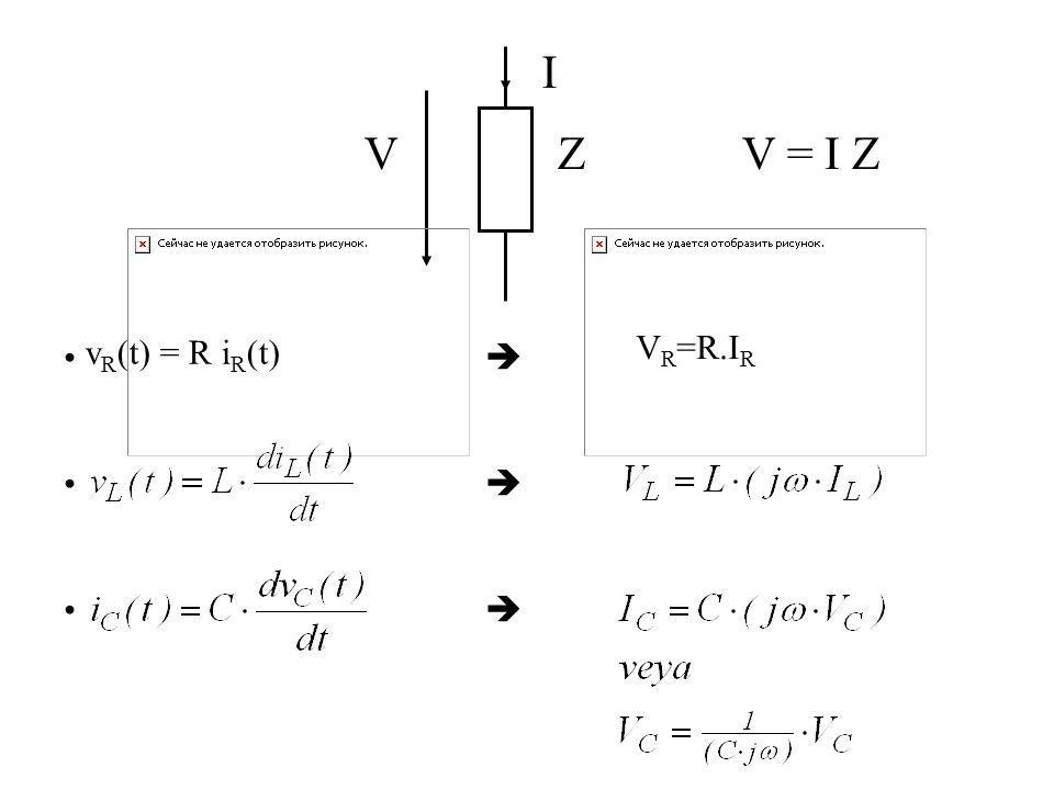 Z V I V = I Z  vR(t) = R iR(t) VR=R.IR
