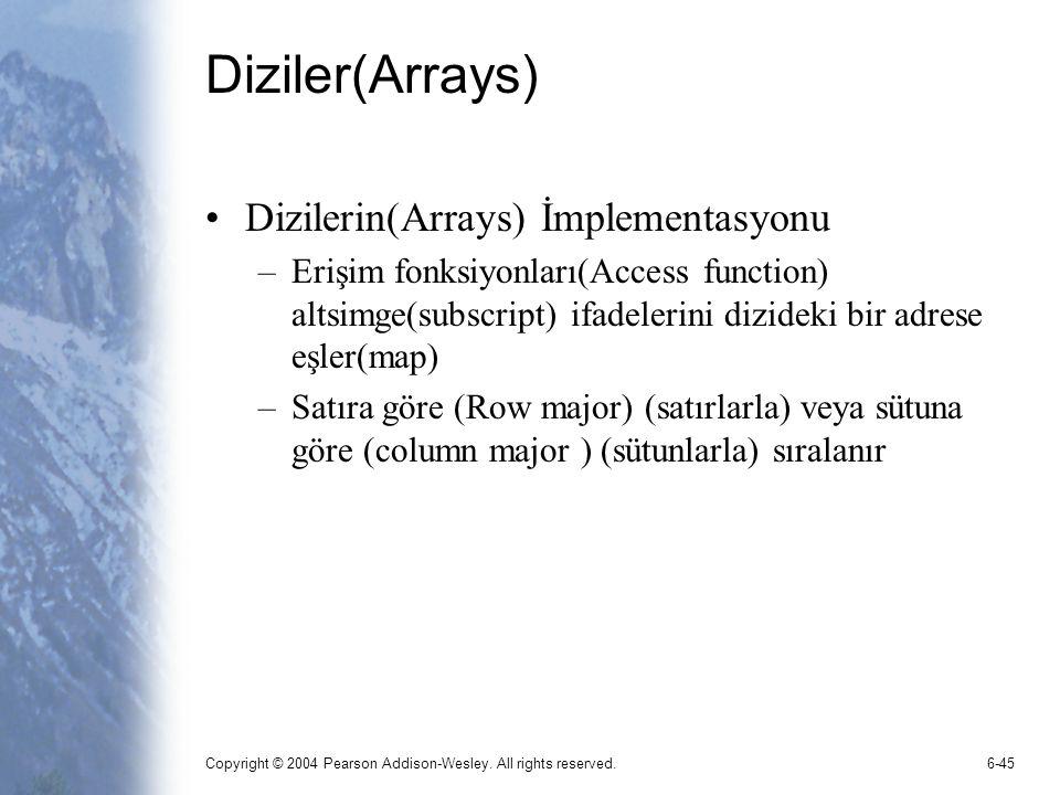 Diziler(Arrays) Dizilerin(Arrays) İmplementasyonu