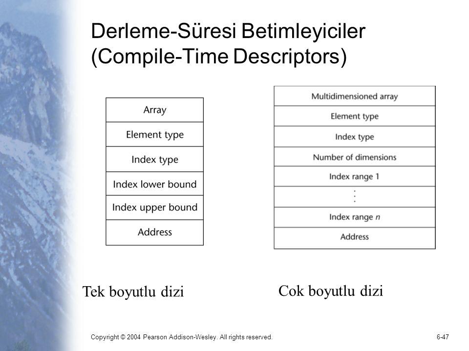 Derleme-Süresi Betimleyiciler (Compile-Time Descriptors)
