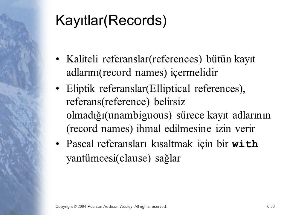 Kayıtlar(Records) Kaliteli referanslar(references) bütün kayıt adlarını(record names) içermelidir.