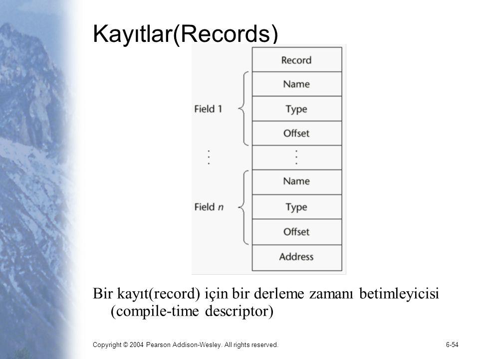 Kayıtlar(Records) Bir kayıt(record) için bir derleme zamanı betimleyicisi (compile-time descriptor)