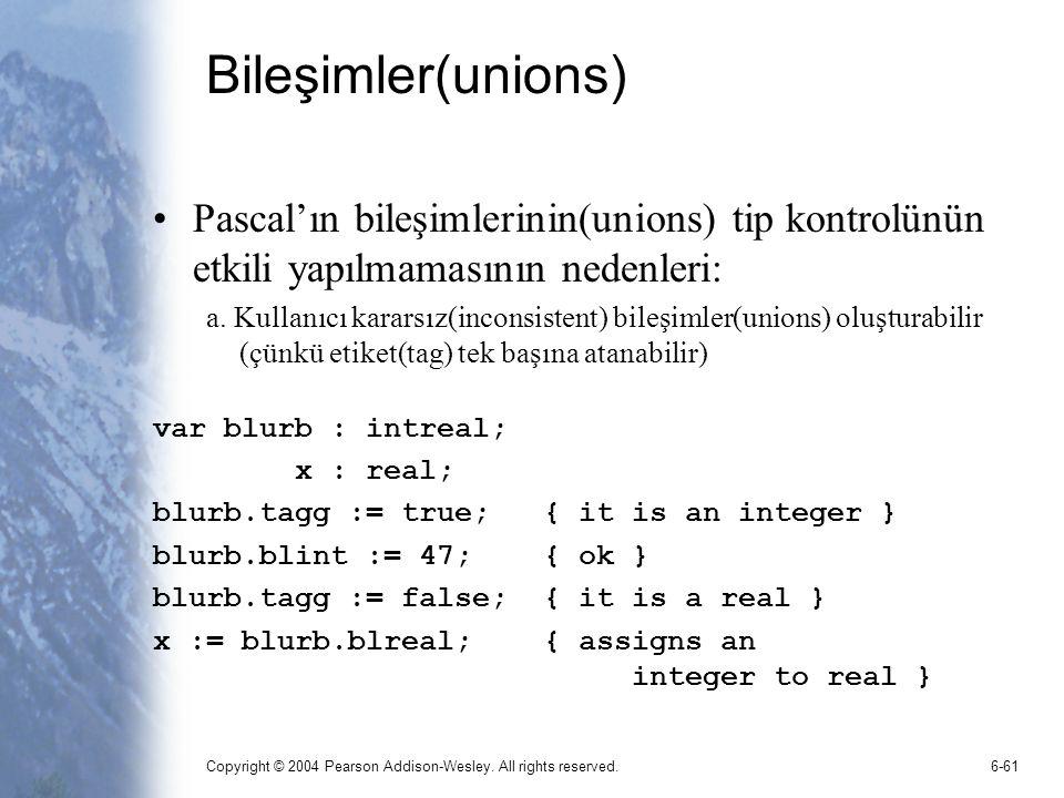 Bileşimler(unions) Pascal'ın bileşimlerinin(unions) tip kontrolünün etkili yapılmamasının nedenleri: