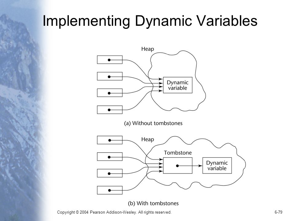 Implementing Dynamic Variables