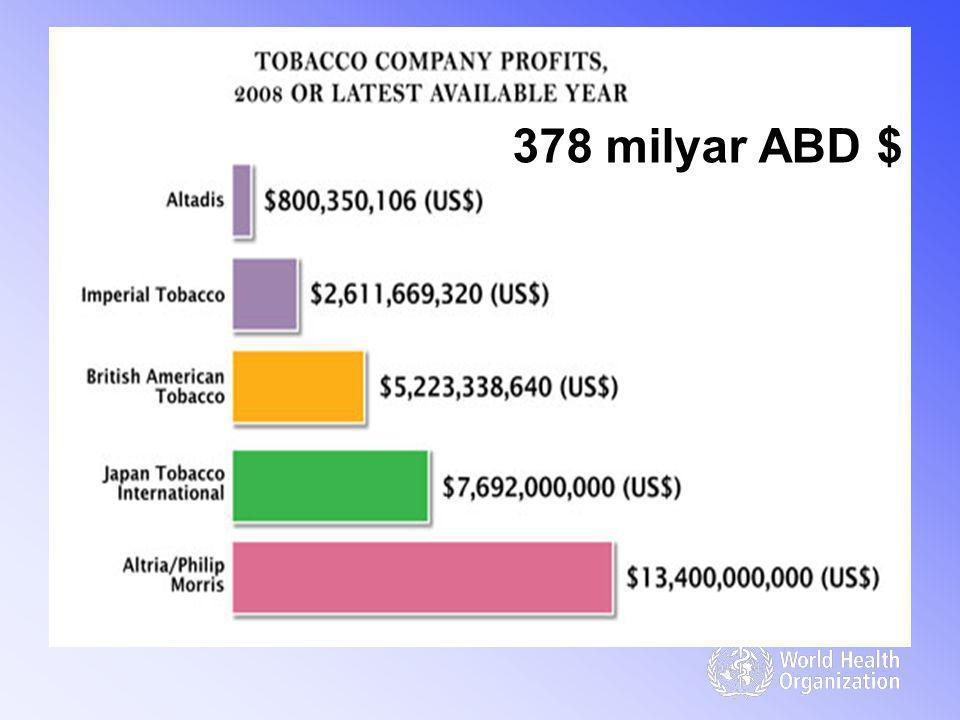 378 milyar ABD $