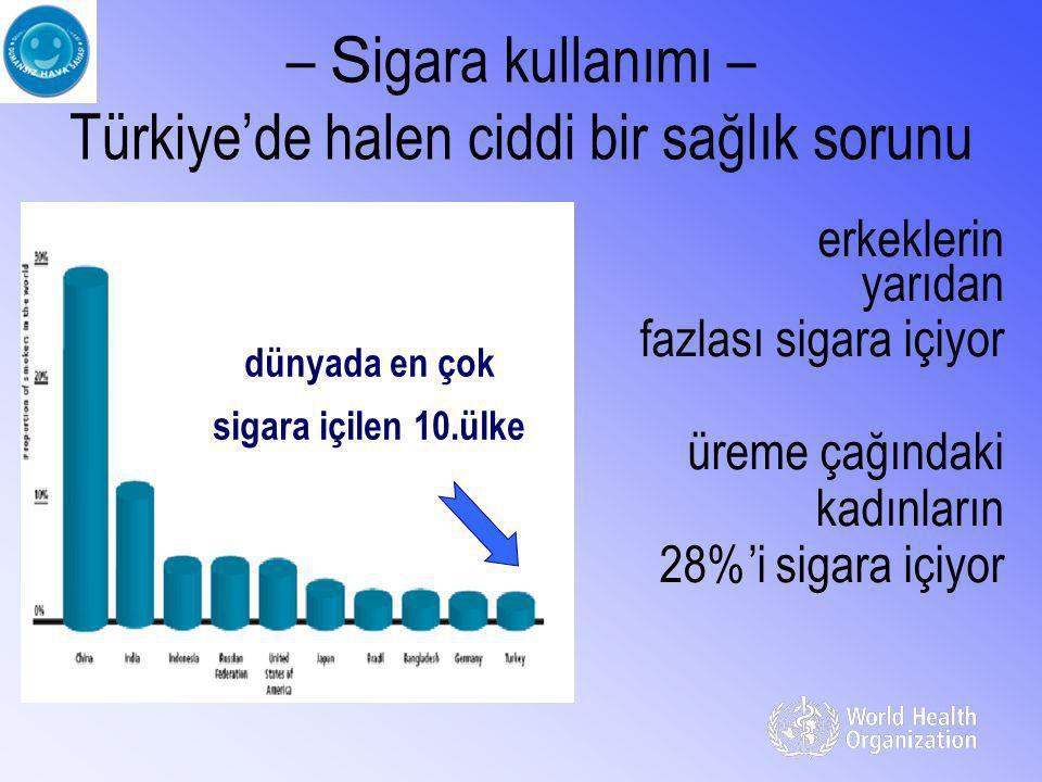 – Sigara kullanımı – Türkiye'de halen ciddi bir sağlık sorunu