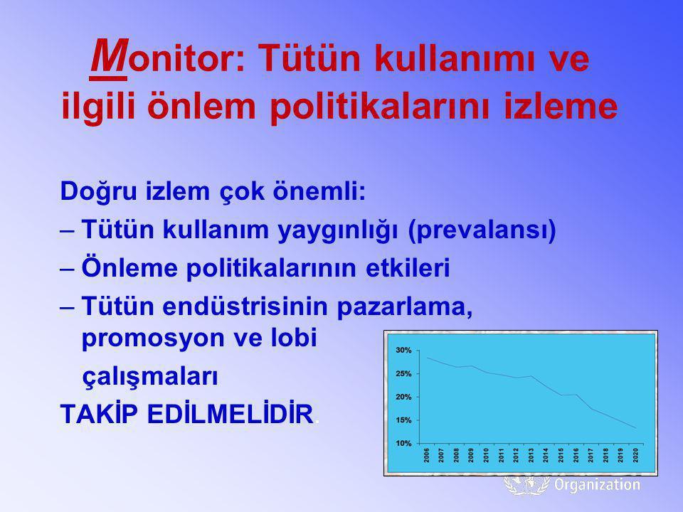 Monitor: Tütün kullanımı ve ilgili önlem politikalarını izleme