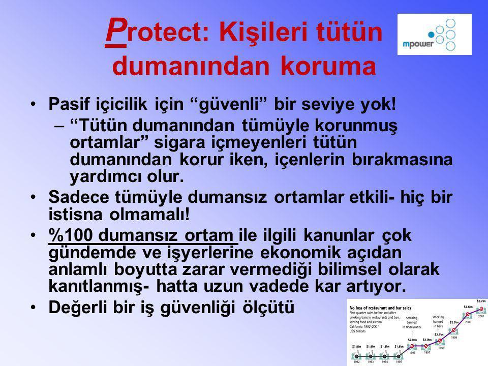 Protect: Kişileri tütün dumanından koruma