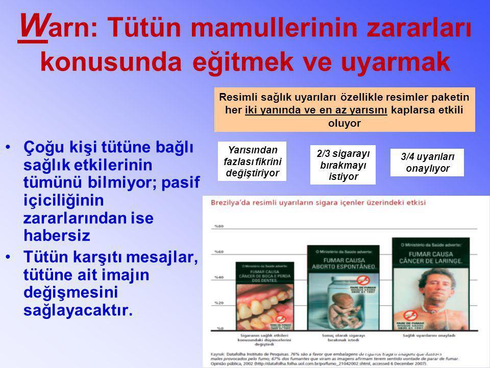 Warn: Tütün mamullerinin zararları konusunda eğitmek ve uyarmak